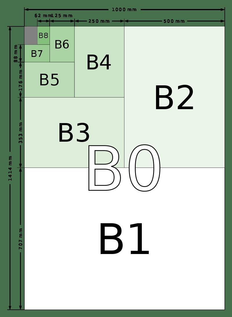 Kích thước khổ giấy B