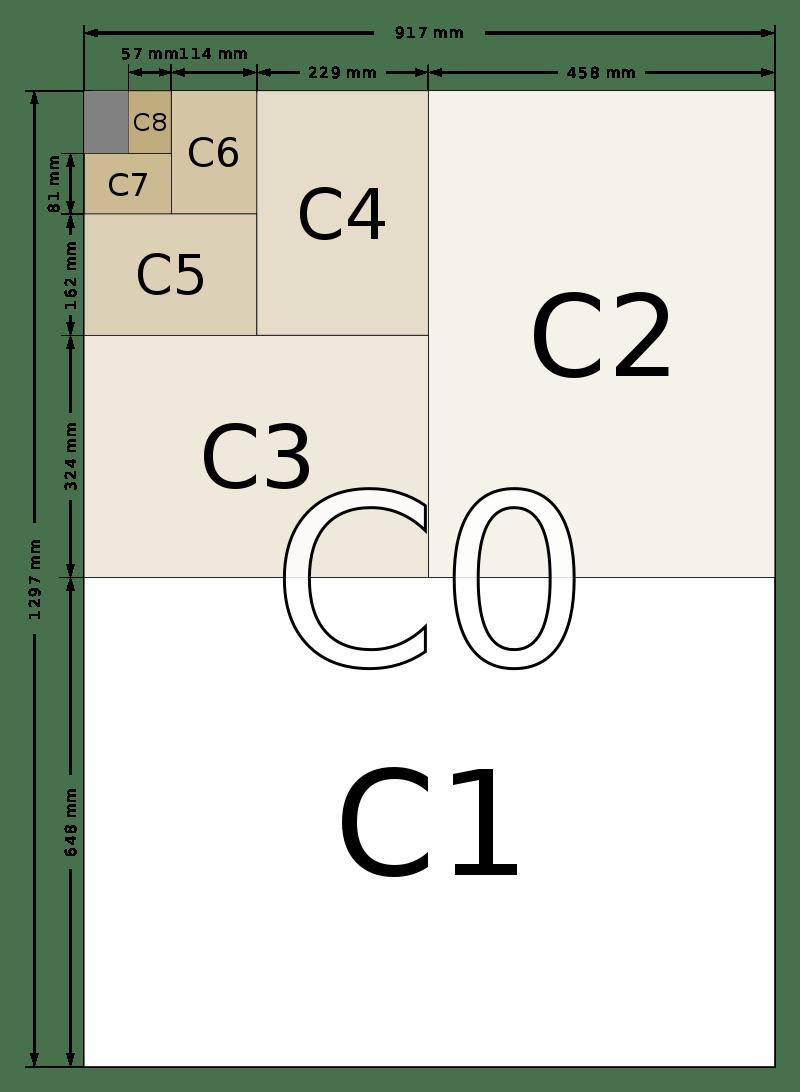Kích thước khổ giấy C