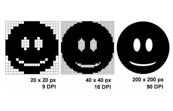 Ứng dụng độ phân giải DPI trong thiết kế hình họa